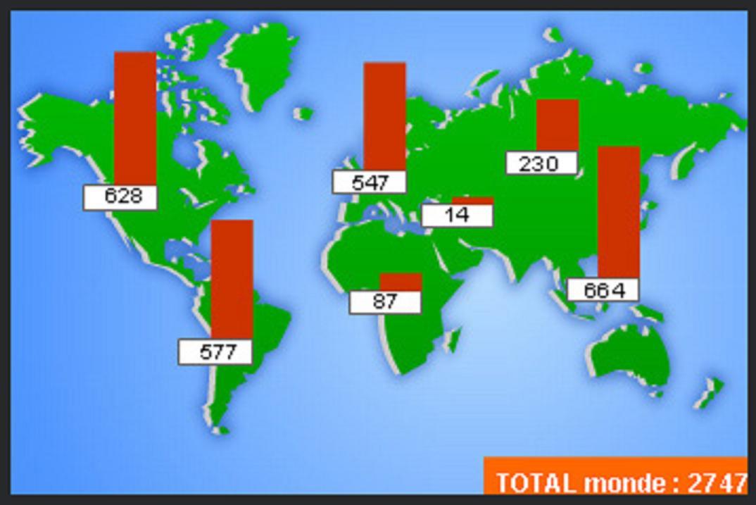 Fabuleux Energie renouvelable dans le monde TJ63